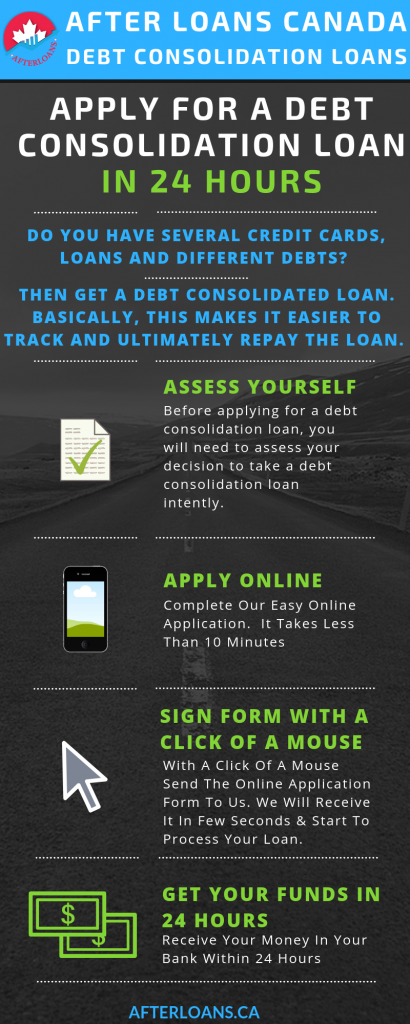 Debt Consolidation Loans Infographics