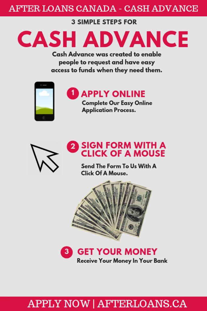 Cash Advance Infographic
