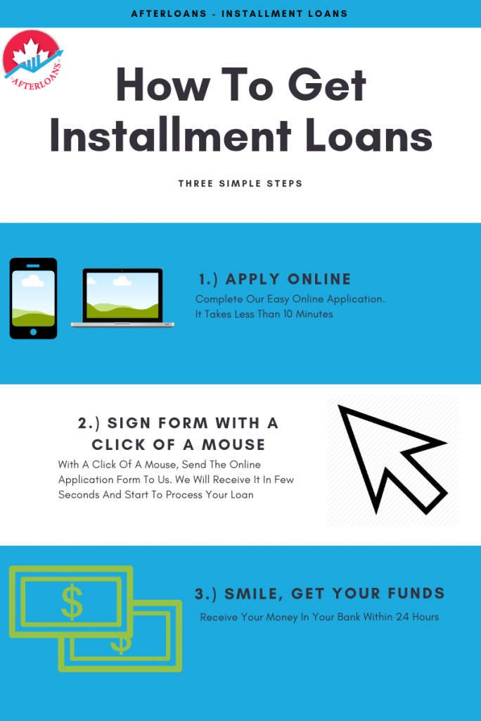 Installment Loans Infographic